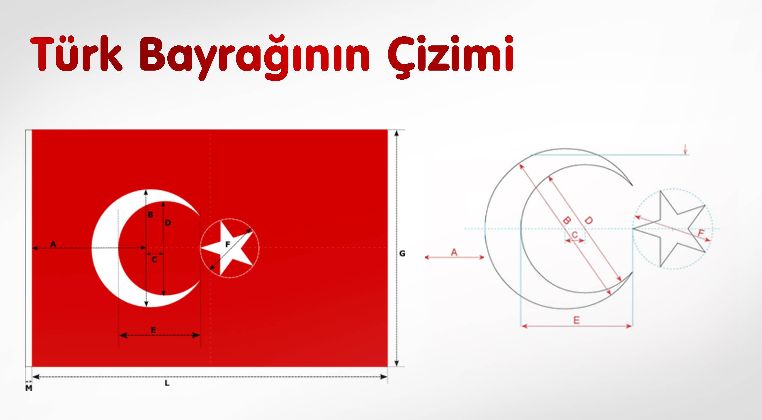 Türk Bayrağının Çizimi